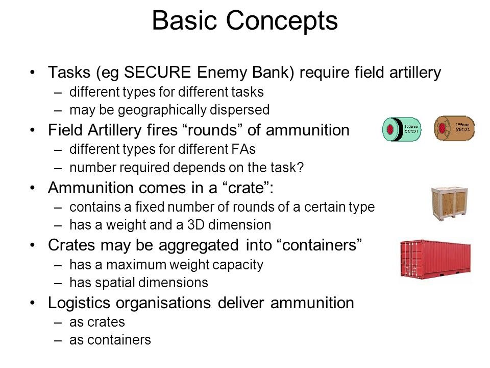 Basic Concepts Tasks (eg SECURE Enemy Bank) require field artillery –different types for different tasks –may be geographically dispersed Field Artill