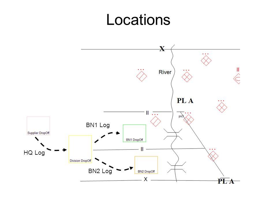 Locations BN1 Tasks BN2 Tasks HQ Log BN1 Log BN2 Log
