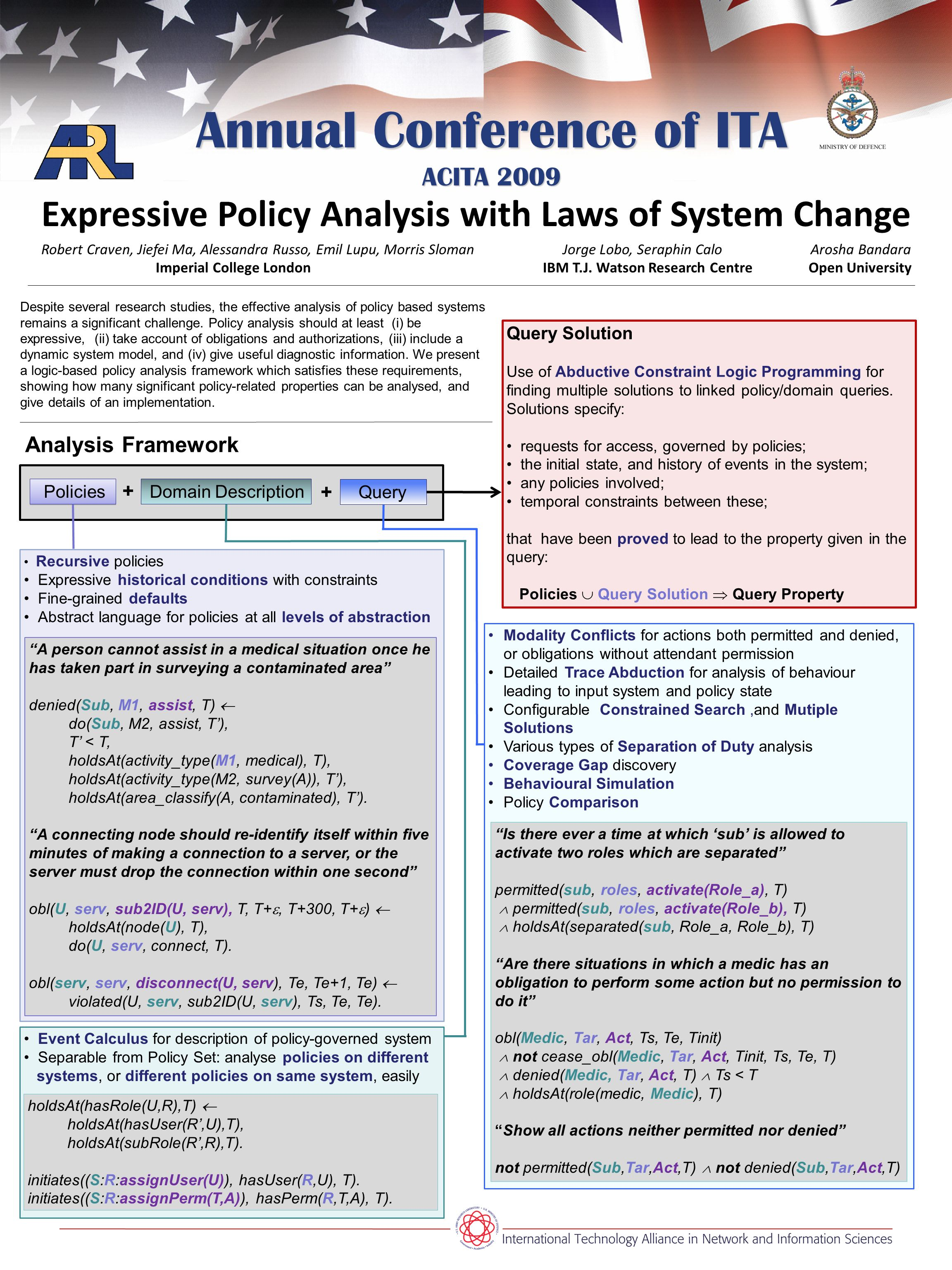 Recursive policies Expressive historical conditions with constraints Fine-grained defaults Abstract language for policies at all levels of abstraction Annual Conference of ITA ACITA 2009 Expressive Policy Analysis with Laws of System Change Robert Craven, Jiefei Ma, Alessandra Russo, Emil Lupu, Morris Sloman Jorge Lobo, Seraphin Calo Arosha Bandara Imperial College London IBM T.J.