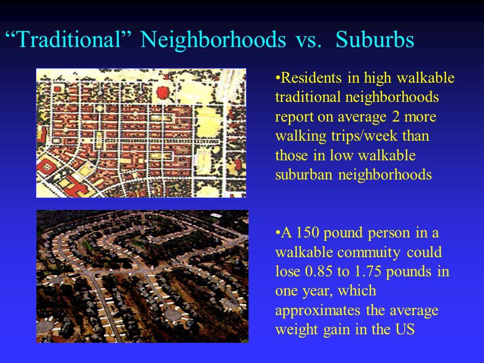 Traditional Neighborhoods vs.