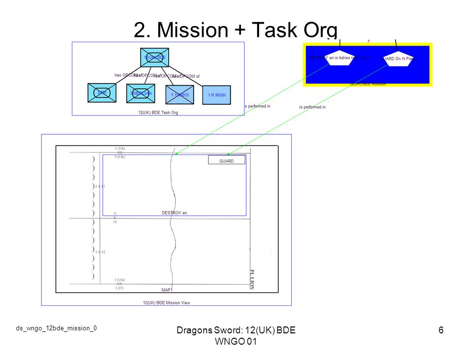 Dragons Sword: 12(UK) BDE WNGO 01 6 2. Mission + Task Org ds_wngo_12bde_mission_0