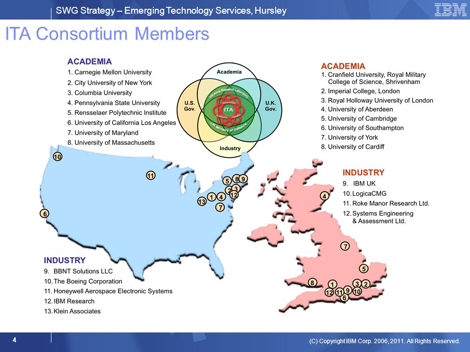 SWG Strategy – Emerging Technology Services, Hursley (C) Copyright IBM Corp. 2006, 2011. All Rights Reserved. 4 ITA Consortium Members