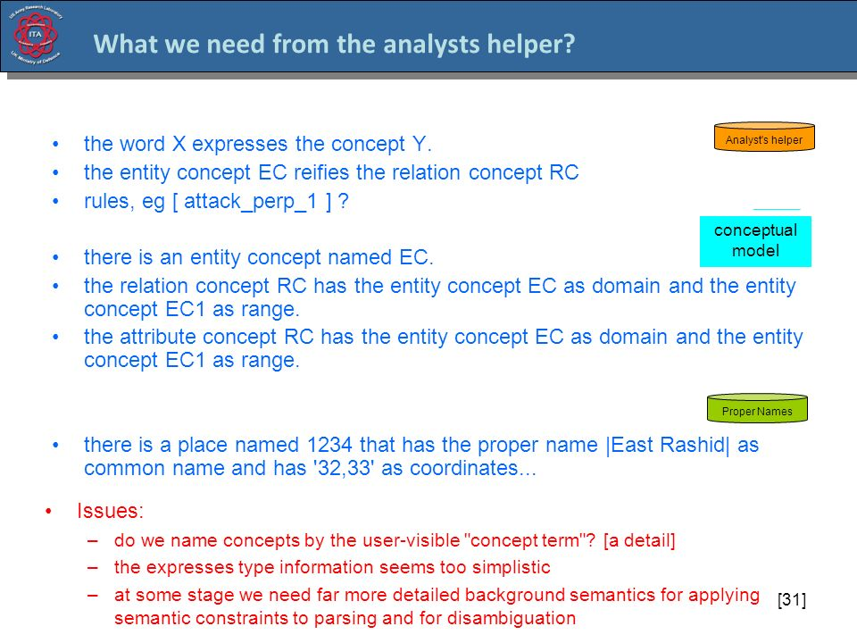 [31] What we need from the analysts helper. the word X expresses the concept Y.