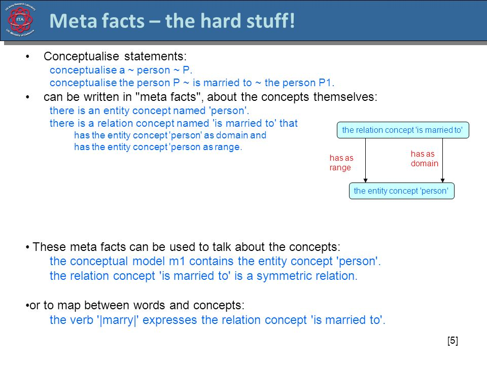 [5] Meta facts – the hard stuff. Conceptualise statements: conceptualise a ~ person ~ P.
