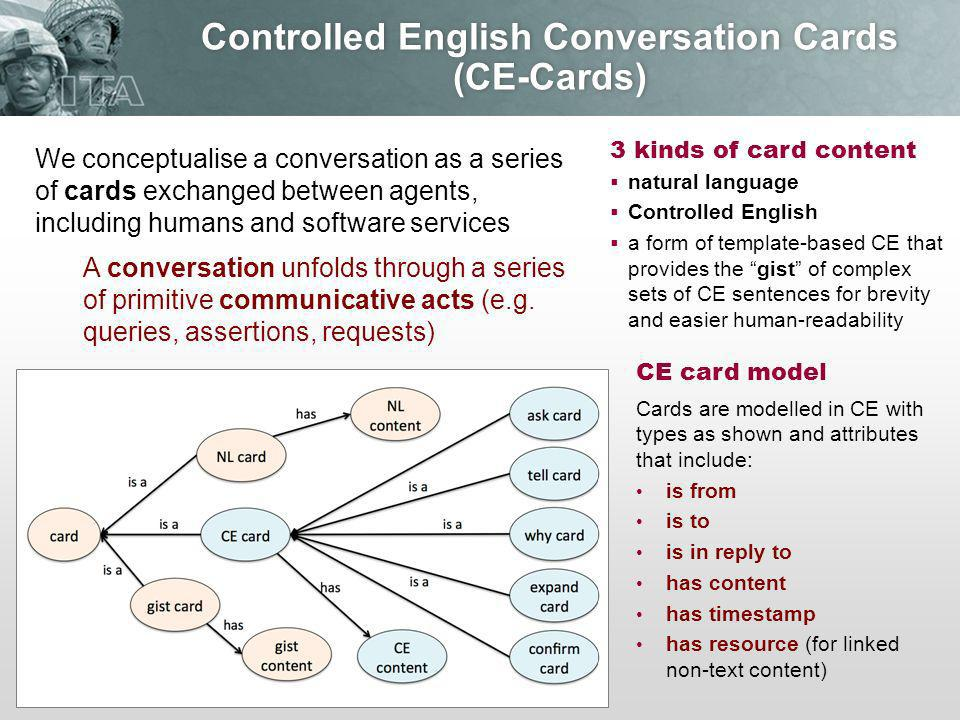 Controlled English Conversation Cards (CE-Cards) We conceptualise a conversation as a series of cards exchanged between agents, including humans and software services A conversation unfolds through a series of primitive communicative acts (e.g.