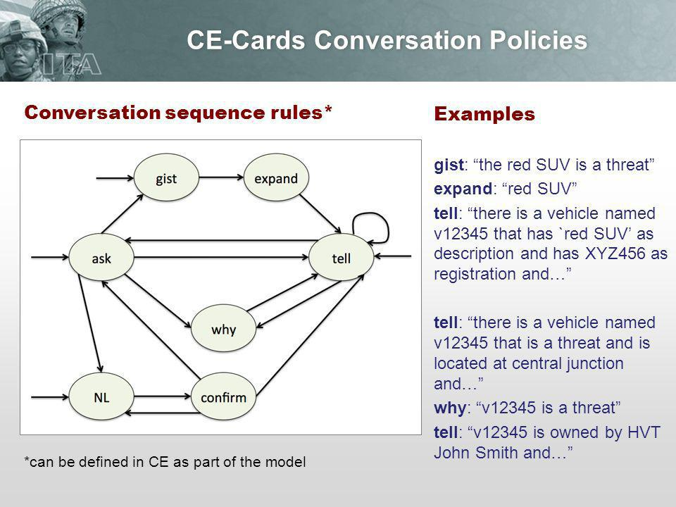 CE-Cards Conversation Policies Examples gist: the red SUV is a threat expand: red SUV tell: there is a vehicle named v12345 that has `red SUV as description and has XYZ456 as registration and… tell: there is a vehicle named v12345 that is a threat and is located at central junction and… why: v12345 is a threat tell: v12345 is owned by HVT John Smith and… Conversation sequence rules* *can be defined in CE as part of the model