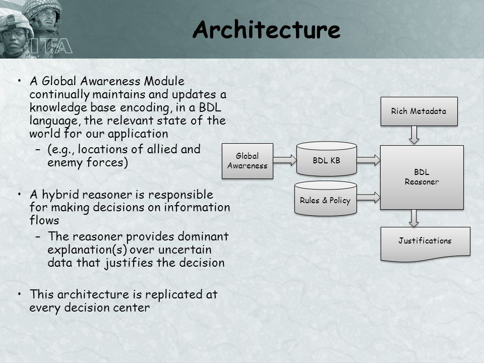 Architecture A Global Awareness Module continually maintains and updates a knowledge base encoding, in a BDL language, the relevant state of the world for our application –(e.g., locations of allied and enemy forces) A hybrid reasoner is responsible for making decisions on information flows –The reasoner provides dominant explanation(s) over uncertain data that justifies the decision This architecture is replicated at every decision center Global Awareness BDL KB BDL Reasoner BDL Reasoner Rich Metadata Rules & Policy Justifications