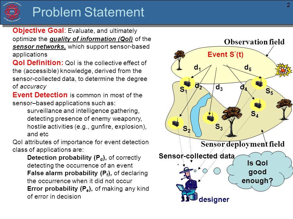 2 Problem Statement Observation field Sensor deployment field S1S1 S2S2 S3S3 S4S4 S5S5 Event S * (t) designer Sensor-collected data Is QoI good enough