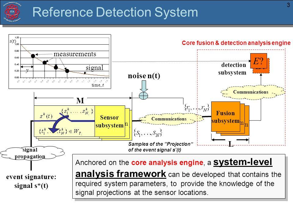 3 detection subsystem event signature: signal s*(t) fusion subsystem fusion subsystem Fusion subsystem noise n(t) Communications M L signal propagatio