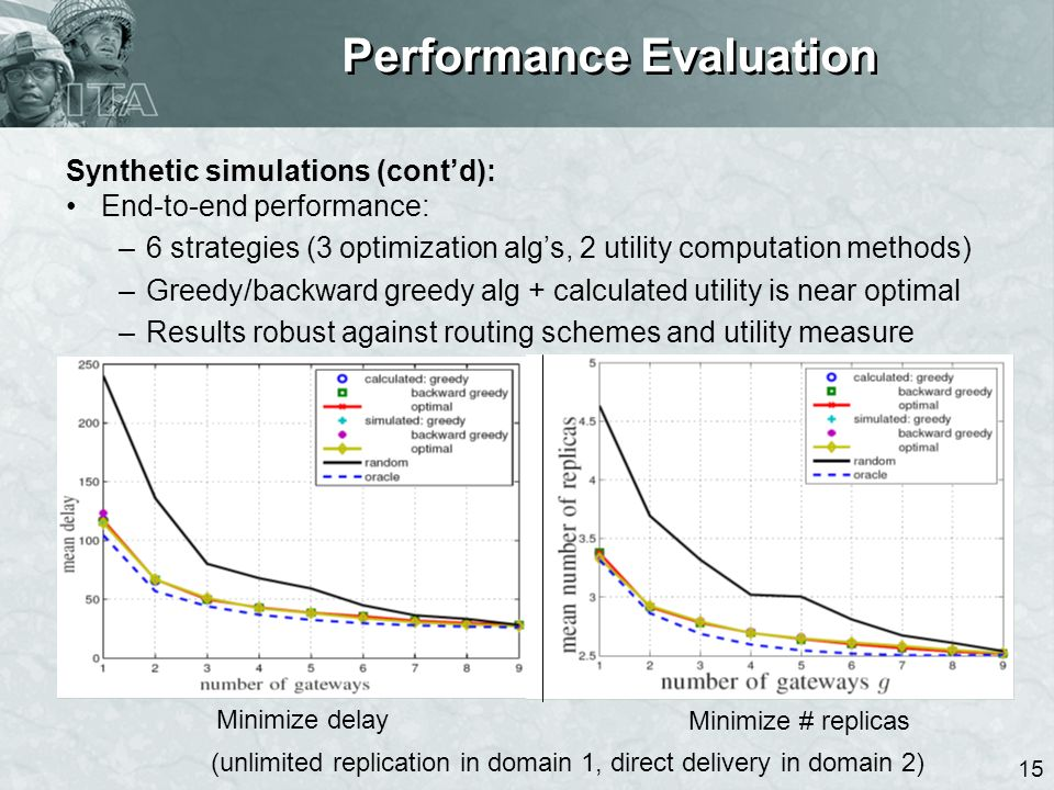 16 Performance Evaluation Trace-driven simulations: Setup: –Extracting traces from Dieselnet trace*: 4 sets of two-domain traces of mobile-to-mobile and mobile-to-AP contacts; 10 candidate gateway locations; 3 nodes per domain –Uniform traffic: 5 packets per hour per source node * http://traces.cs.umass.edu/, Dieselnet Fall 2007http://traces.cs.umass.edu/ Mobile-mobile Mobile-AP