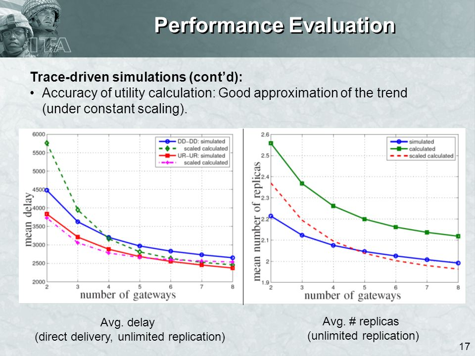 18 Performance Evaluation Trace-driven simulations (contd): Performance of deployment: Near optimal (again) Much better (30%) than utility-agnostic deployment Minimize delay Minimize # replicas (both under unlimited replication)