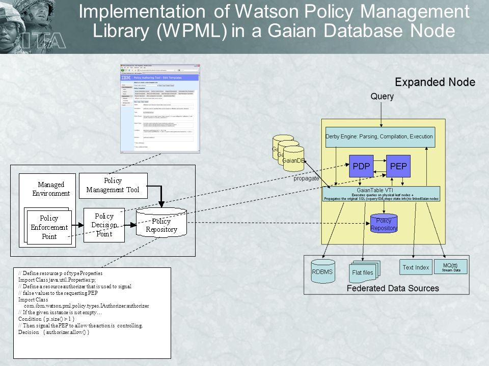 Implementation of Watson Policy Management Library (WPML) in a Gaian Database Node // Define resource p of type Properties Import Class java.util.Properties:p; // Define a resource authorizer that is used to signal // false values to the requesting PEP Import Class com.ibm.watson.pml.policy.types.IAuthorizer:authorizer // If the given instance is not empty… Condition { p.size() > 1 } // Then signal the PEP to allow the action is controlling.