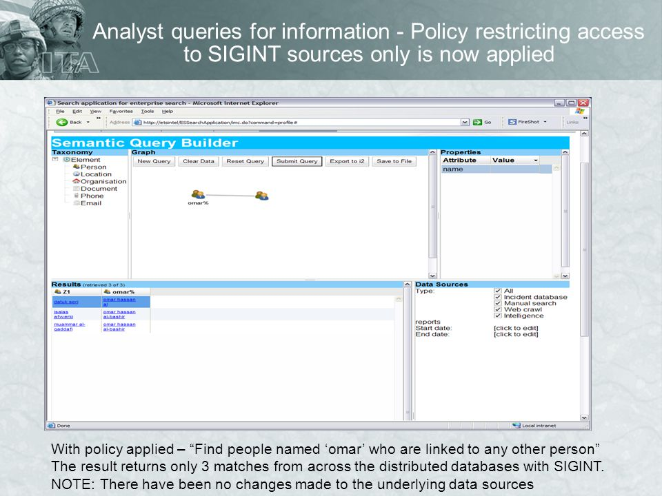 Analyst queries for information - Policy restricting access to SIGINT sources only is now applied With policy applied – Find people named omar who are linked to any other person The result returns only 3 matches from across the distributed databases with SIGINT.