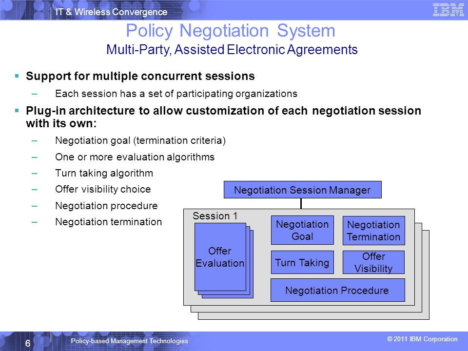© 2011 IBM Corporation 7 IT & Wireless Convergence Policy-based Management Technologies 7ITA Peer Review, Sept.