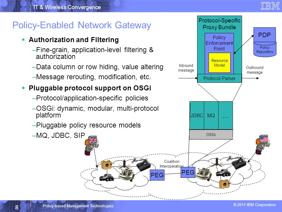 © 2011 IBM Corporation 9 IT & Wireless Convergence Policy-based Management Technologies Information Federation: GaianDB A distributed, federated database approach –Follows the Store Locally-Query Anywhere paradigm Queries are routed to all of the nodes –flood query, retrieving only the data required to satisfy a query Network of GaianDB nodes established using autonomic discovery of neighbours –configuration only required for data sources