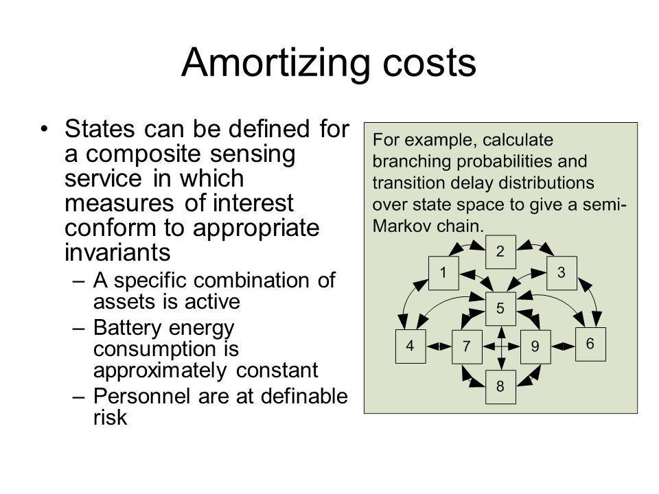 Amortizing costs States can be defined for a composite sensing service in which measures of interest conform to appropriate invariants –A specific combination of assets is active –Battery energy consumption is approximately constant –Personnel are at definable risk