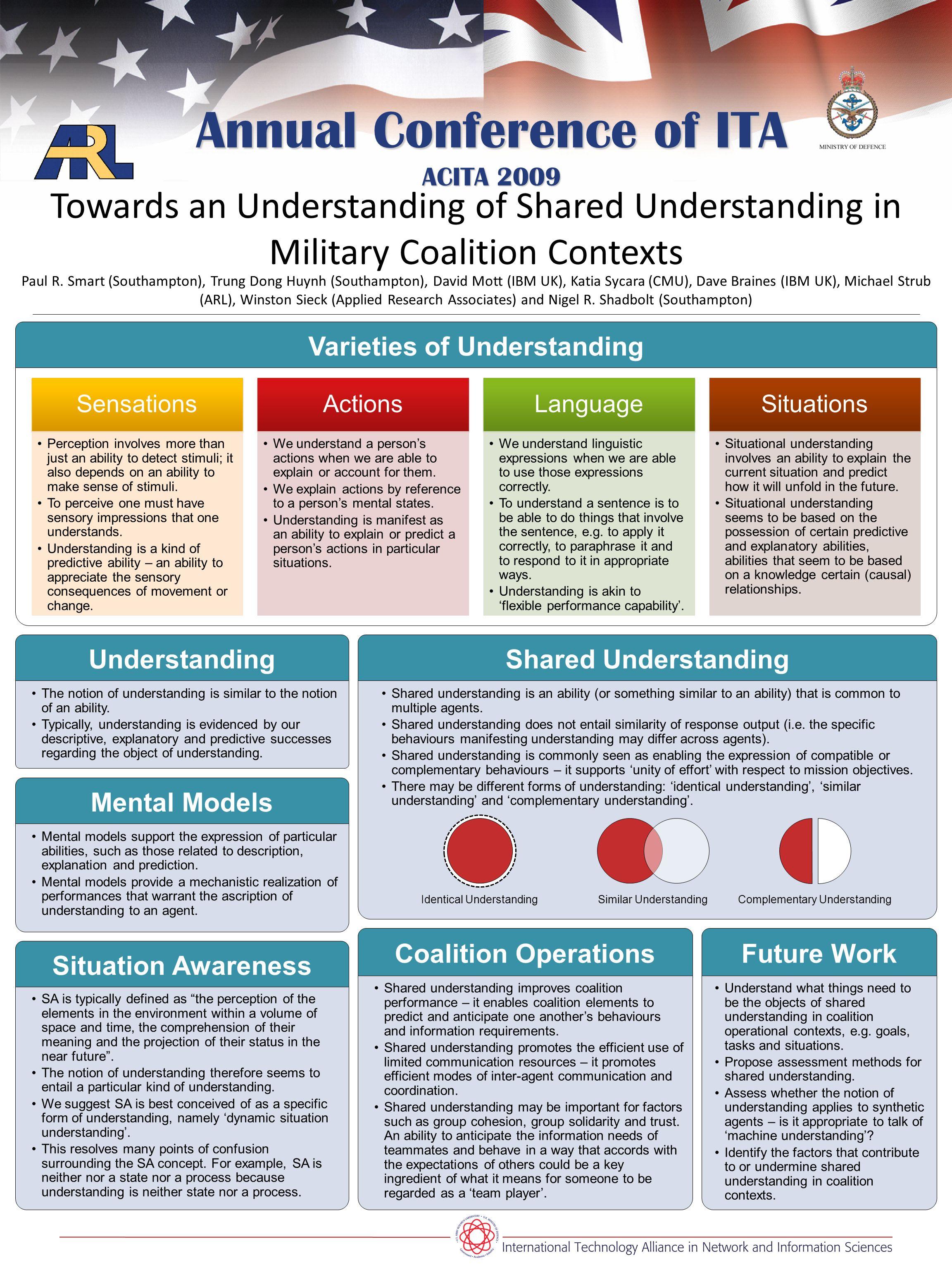 Varieties of Understanding Annual Conference of ITA ACITA 2009 Towards an Understanding of Shared Understanding in Military Coalition Contexts Paul R.