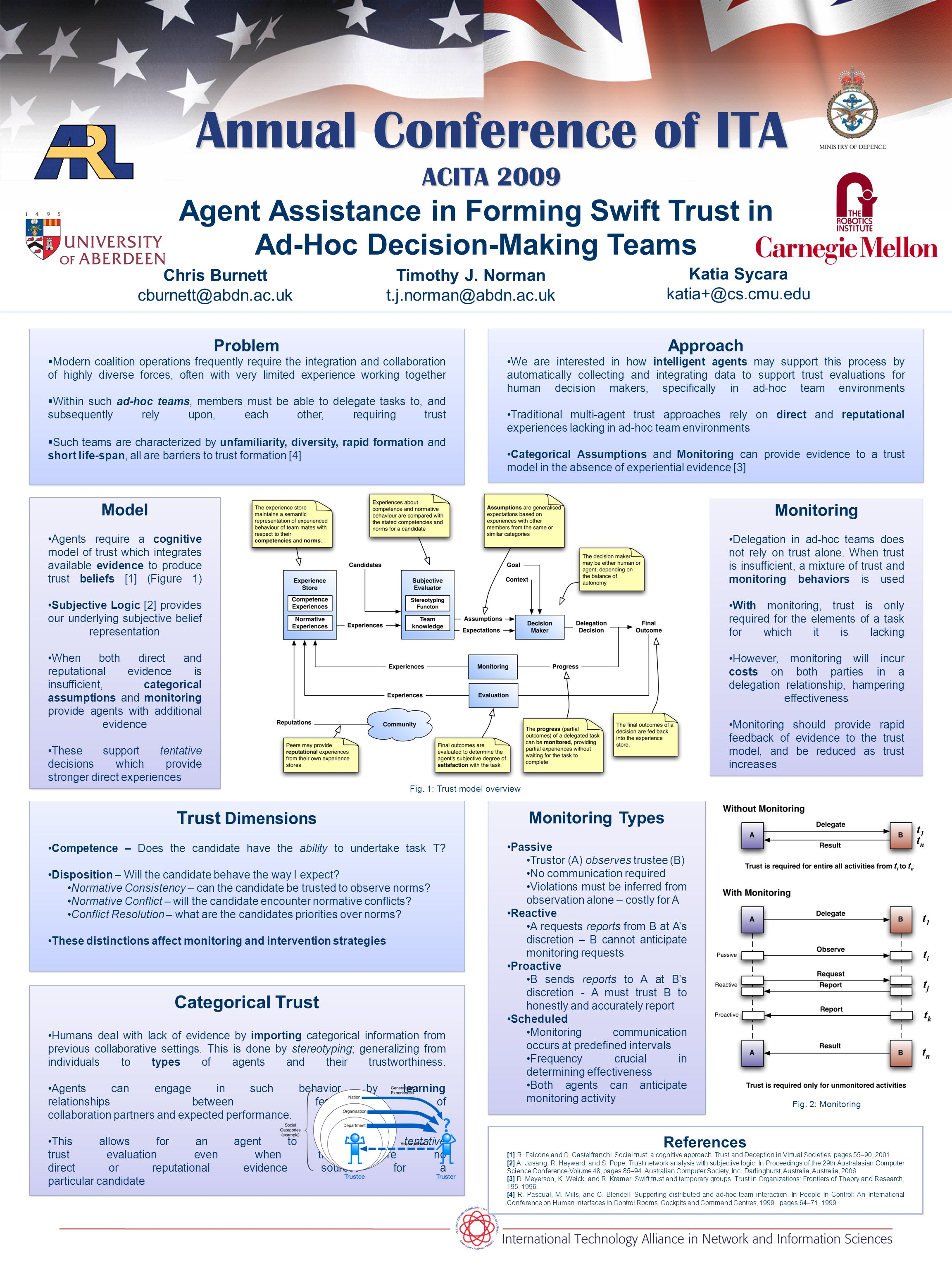 Annual Conference of ITA ACITA 2009 Agent Assistance in Forming Swift Trust in Ad-Hoc Decision-Making Teams Chris Burnett cburnett@abdn.ac.uk Timothy