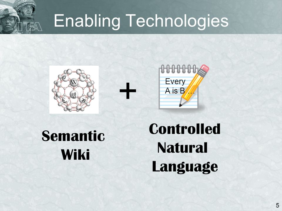 Enabling Technologies 5 Semantic Wiki Controlled Natural Language Every A is B … +
