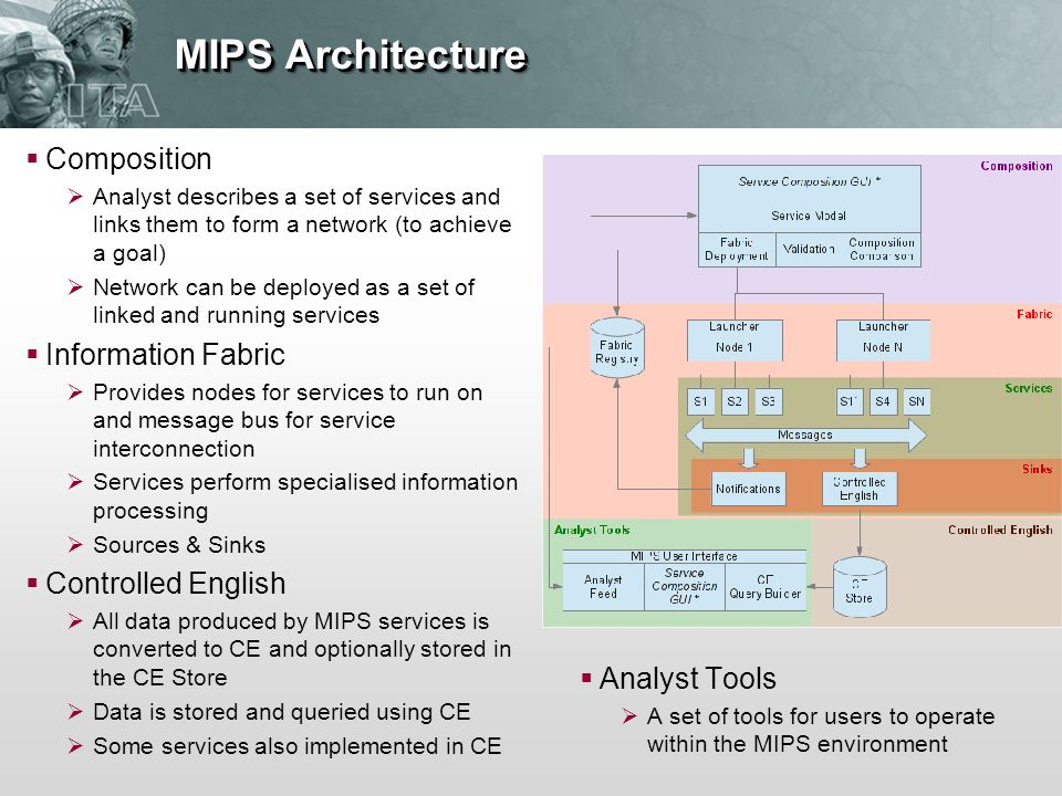 Composition Analyst describes a set of services and links them to form a network (to achieve a goal) Network can be deployed as a set of linked and running services Information Fabric Provides nodes for services to run on and message bus for service interconnection Services perform specialised information processing Sources & Sinks Controlled English All data produced by MIPS services is converted to CE and optionally stored in the CE Store Data is stored and queried using CE Some services also implemented in CE Analyst Tools A set of tools for users to operate within the MIPS environment MIPS Architecture