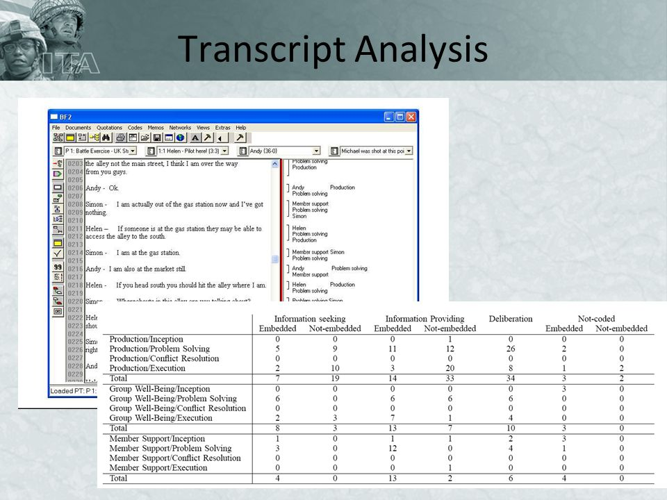 Transcript Analysis