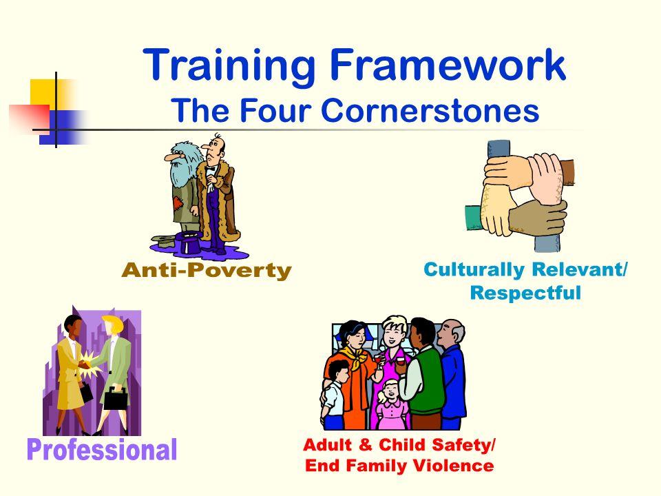 Training Framework The Four Cornerstones
