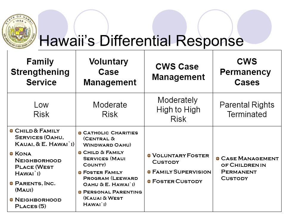31 Hawaiis Differential Response Child & Family Services (Oahu, Kauai, & E. Hawai`i) Kona Neighborhood Place (West Hawai`i) Parents, Inc. (Maui) Neigh