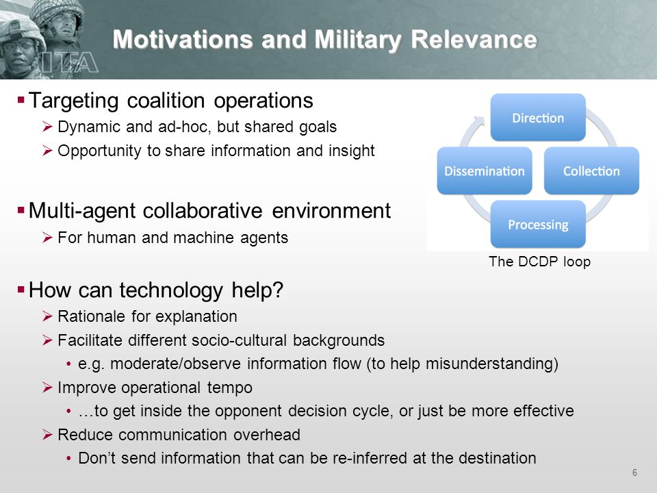 Motivations and Military Relevance 6 Targeting coalition operations Dynamic and ad-hoc, but shared goals Opportunity to share information and insight Multi-agent collaborative environment For human and machine agents How can technology help.