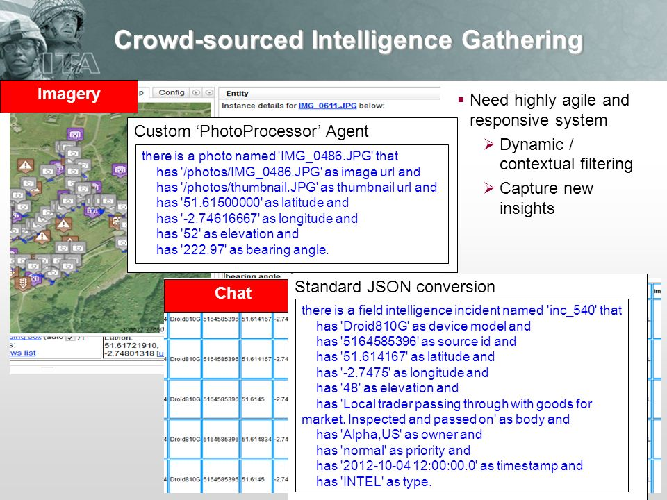 Crowd-sourced Intelligence Gathering 9 Imagery Chat Custom PhotoProcessor Agent there is a photo named IMG_0486.JPG that has /photos/IMG_0486.JPG as image url and has /photos/thumbnail.JPG as thumbnail url and has 51.61500000 as latitude and has -2.74616667 as longitude and has 52 as elevation and has 222.97 as bearing angle.