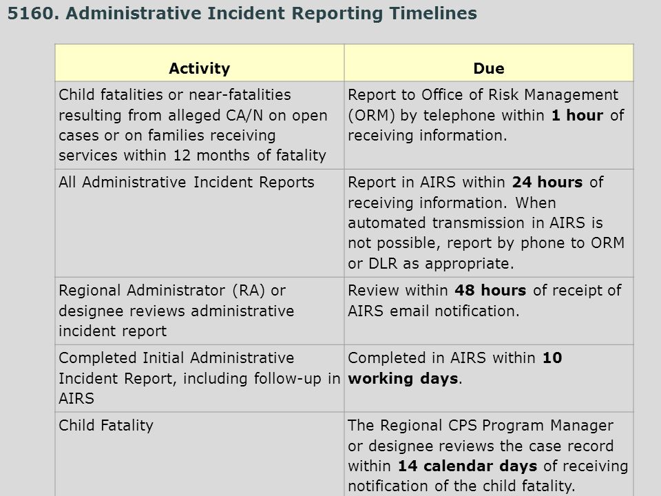 ActivityDue Child fatalities or near-fatalities resulting from alleged CA/N on open cases or on families receiving services within 12 months of fatality Report to Office of Risk Management (ORM) by telephone within 1 hour of receiving information.