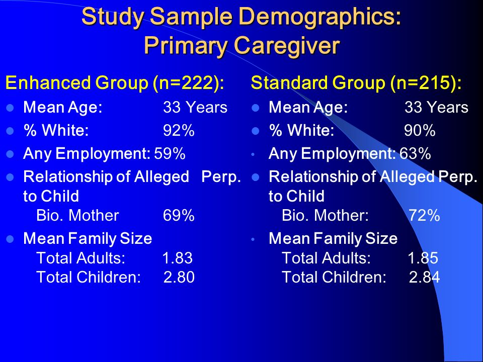 Study Sample Demographics: Primary Caregiver Enhanced Group (n=222): Mean Age: 33 Years % White: 92% Any Employment: 59% Relationship of Alleged Perp.