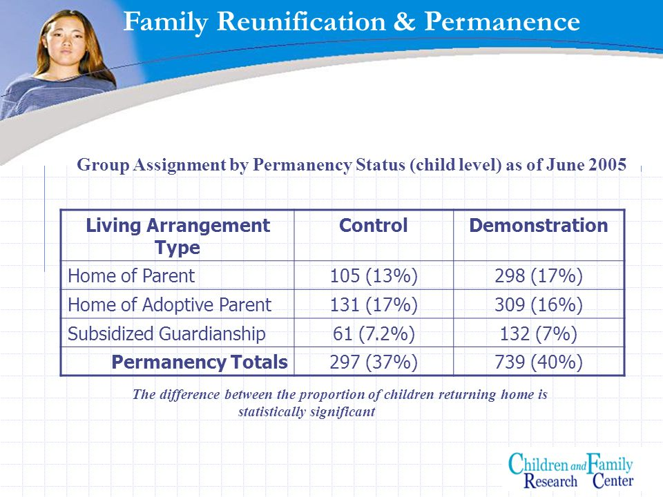 Family Reunification & Permanence Group Assignment by Permanency Status (child level) as of June 2005 The difference between the proportion of childre