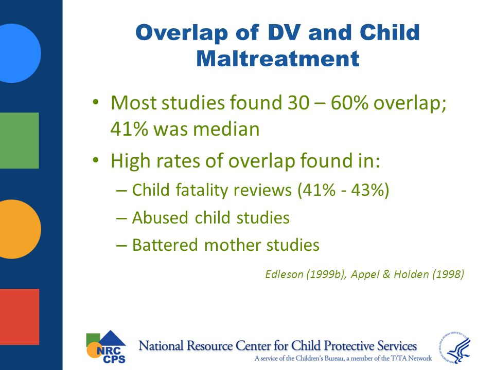Overlap of DV and Child Maltreatment Most studies found 30 – 60% overlap; 41% was median High rates of overlap found in: – Child fatality reviews (41% - 43%) – Abused child studies – Battered mother studies Edleson (1999b), Appel & Holden (1998)