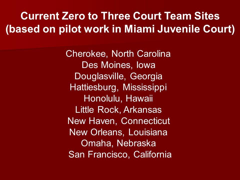 Current Zero to Three Court Team Sites (based on pilot work in Miami Juvenile Court) Cherokee, North Carolina Des Moines, Iowa Douglasville, Georgia H