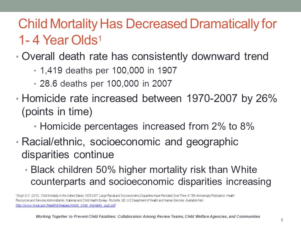 Child Mortality Has Decreased Dramatically for 1- 4 Year Olds 1 Overall death rate has consistently downward trend 1,419 deaths per 100,000 in deaths per 100,000 in 2007 Homicide rate increased between by 26% (points in time) Homicide percentages increased from 2% to 8% Racial/ethnic, socioeconomic and geographic disparities continue Black children 50% higher mortality risk than White counterparts and socioeconomic disparities increasing 1 Singh G.K.