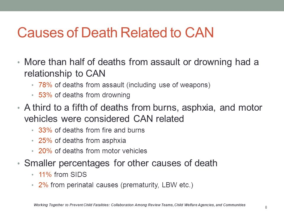 Causes of Death Related to CAN More than half of deaths from assault or drowning had a relationship to CAN 78% of deaths from assault (including use of weapons) 53% of deaths from drowning A third to a fifth of deaths from burns, asphxia, and motor vehicles were considered CAN related 33% of deaths from fire and burns 25% of deaths from asphxia 20% of deaths from motor vehicles Smaller percentages for other causes of death 11% from SIDS 2% from perinatal causes (prematurity, LBW etc.) Working Together to Prevent Child Fatalities: Collaboration Among Review Teams, Child Welfare Agencies, and Communities 8