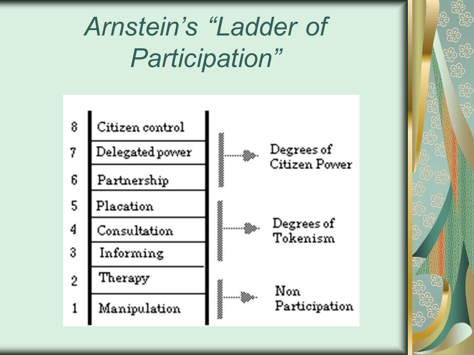 Arnsteins Ladder of Participation