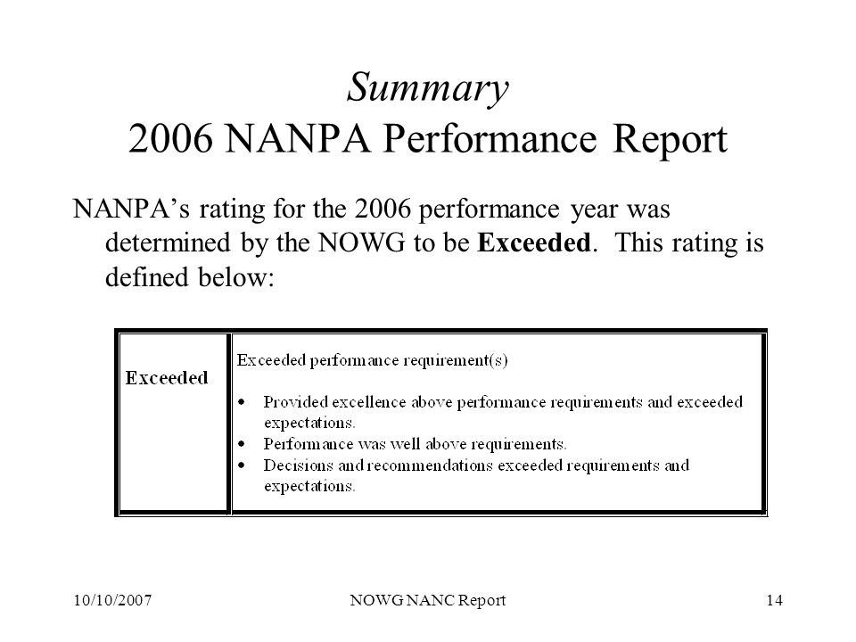 10/10/2007NOWG NANC Report14 Summary 2006 NANPA Performance Report NANPAs rating for the 2006 performance year was determined by the NOWG to be Exceeded.