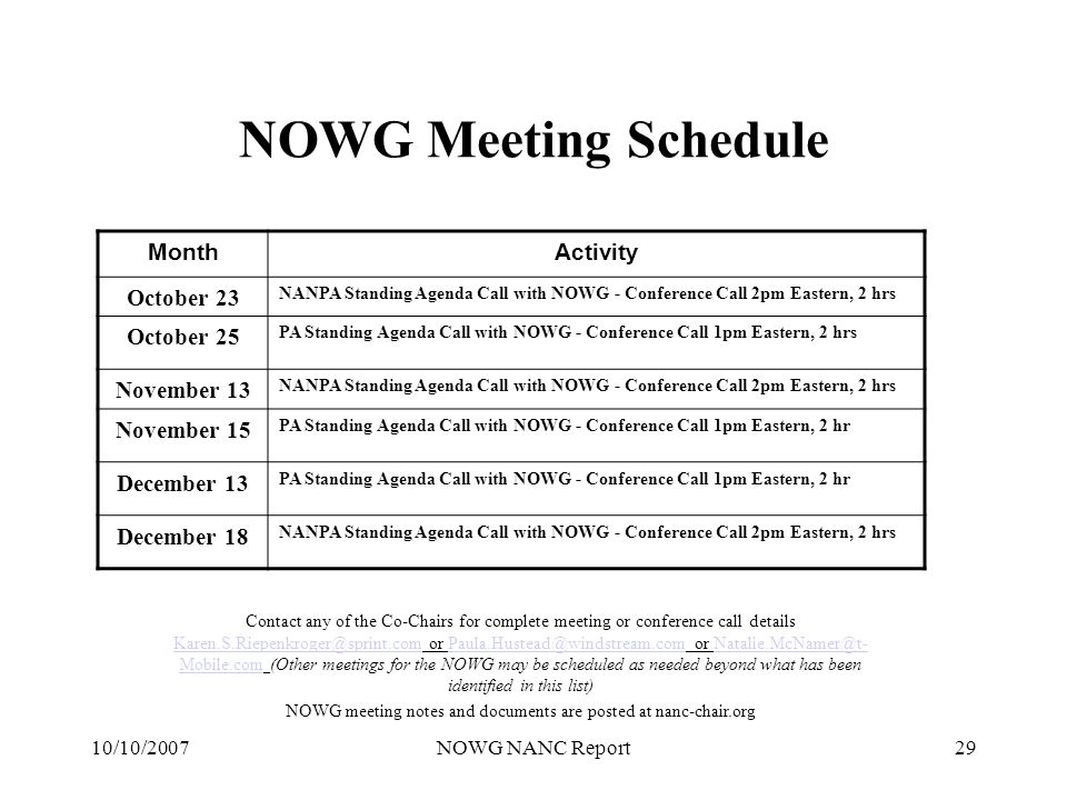 10/10/2007NOWG NANC Report29 NOWG Meeting Schedule Contact any of the Co-Chairs for complete meeting or conference call details Karen.S.Riepenkroger@s