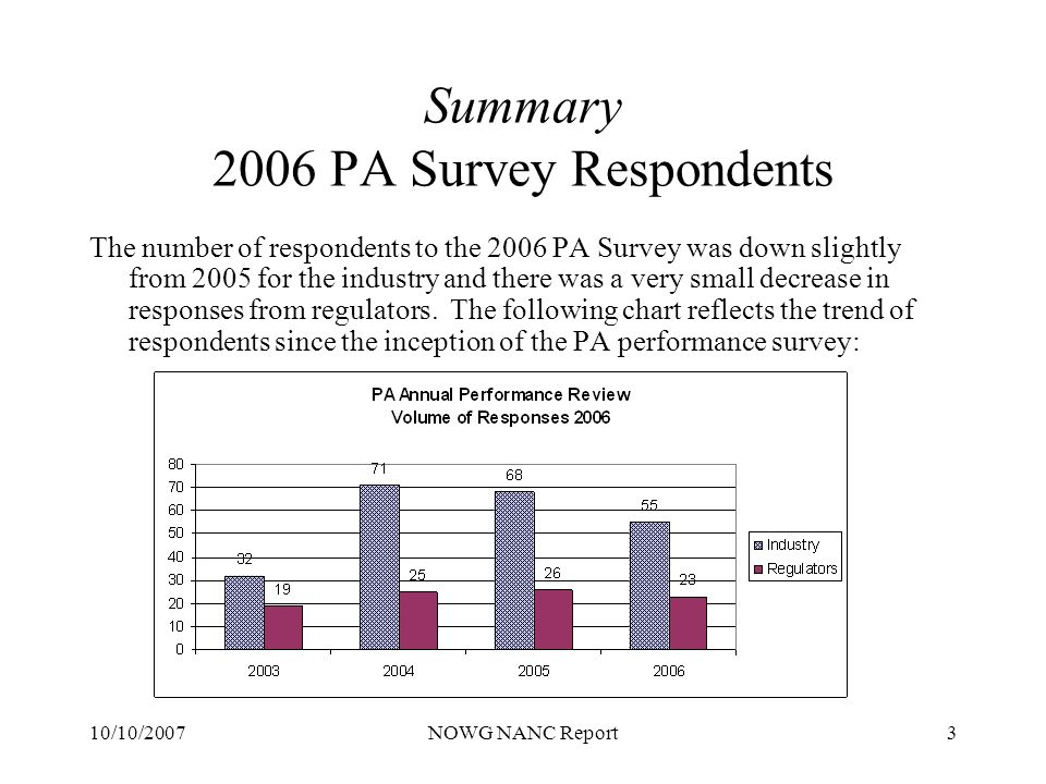 10/10/2007NOWG NANC Report4 Summary 2006 PA Performance Report The PAs annual performance assessment is based upon: –2006 Performance Feedback Survey –Written comments and reports –Annual Operational Review –NOWG observations and interactions with the PA