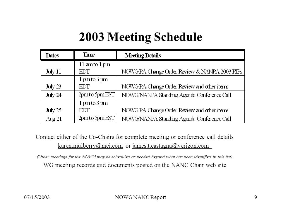 07/15/2003NOWG NANC Report Meeting Schedule Contact either of the Co-Chairs for complete meeting or conference call details or (Other meetings for the NOWG may be scheduled as needed beyond what has been identified in this list) WG meeting records and documents posted on the NANC Chair web site