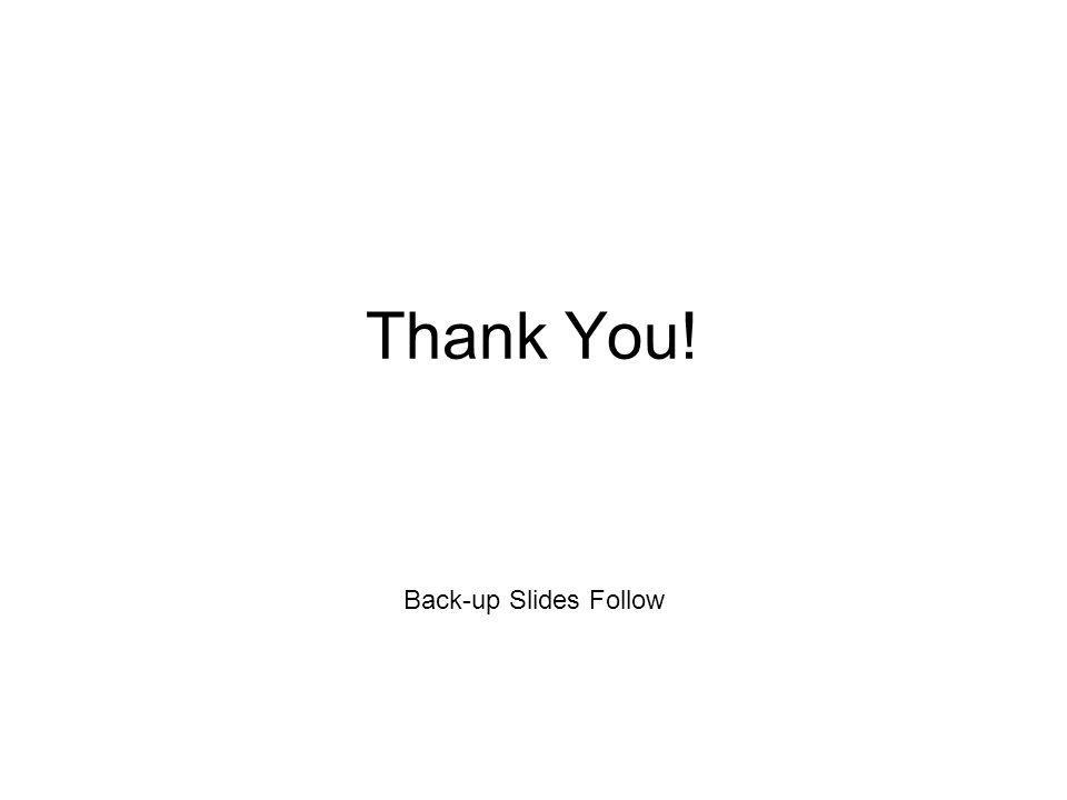 Thank You! Back-up Slides Follow