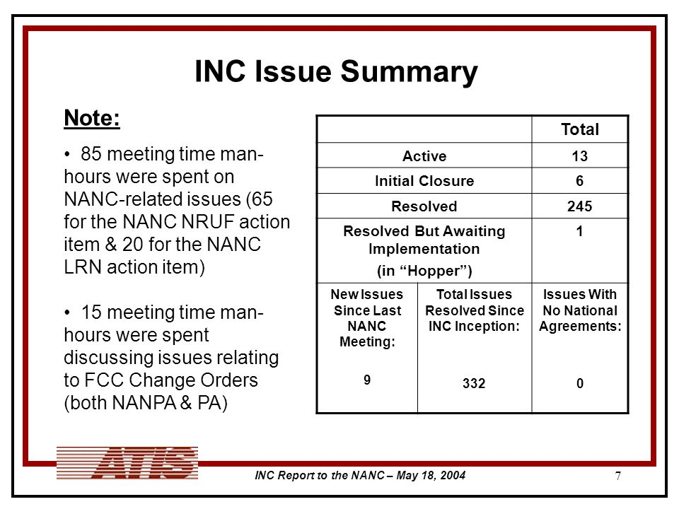 INC Report to the NANC – May 18, 2004 7 INC Issue Summary Total Active13 Initial Closure6 Resolved245 Resolved But Awaiting Implementation (in Hopper) 1 New Issues Since Last NANC Meeting: 9 Total Issues Resolved Since INC Inception: 332 Issues With No National Agreements: 0 85 meeting time man- hours were spent on NANC-related issues (65 for the NANC NRUF action item & 20 for the NANC LRN action item) 15 meeting time man- hours were spent discussing issues relating to FCC Change Orders (both NANPA & PA) Note: