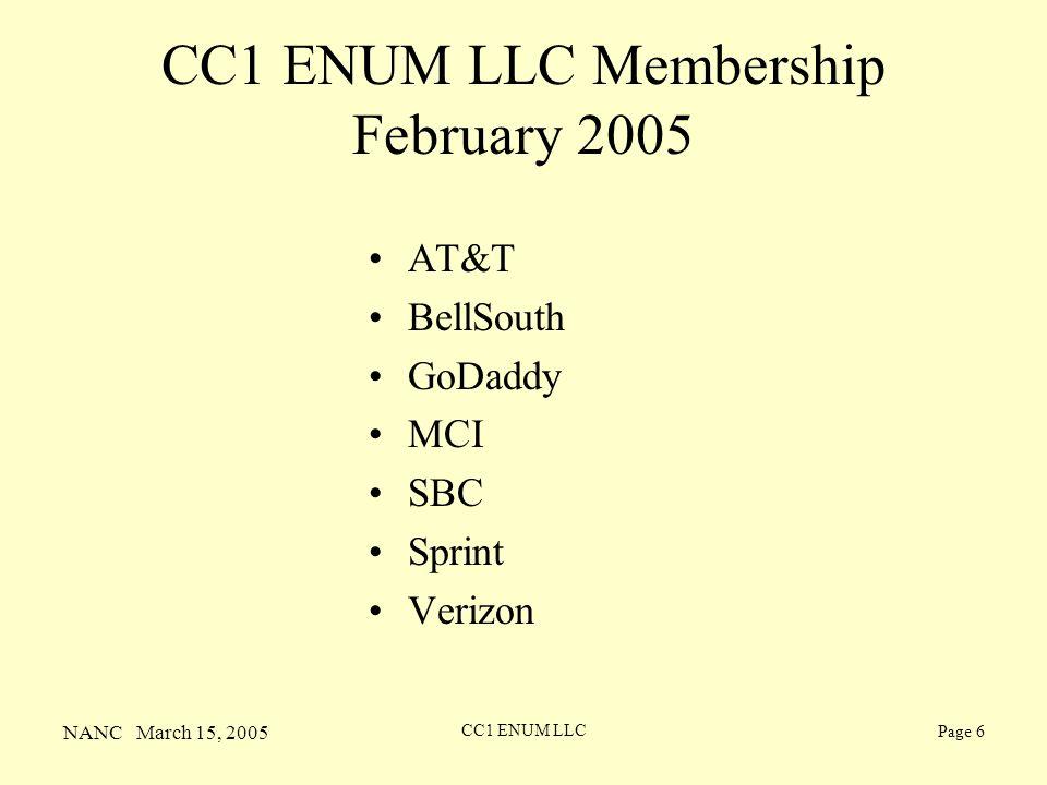 NANC March 15, 2005 CC1 ENUM LLC Page 6 CC1 ENUM LLC Membership February 2005 AT&T BellSouth GoDaddy MCI SBC Sprint Verizon