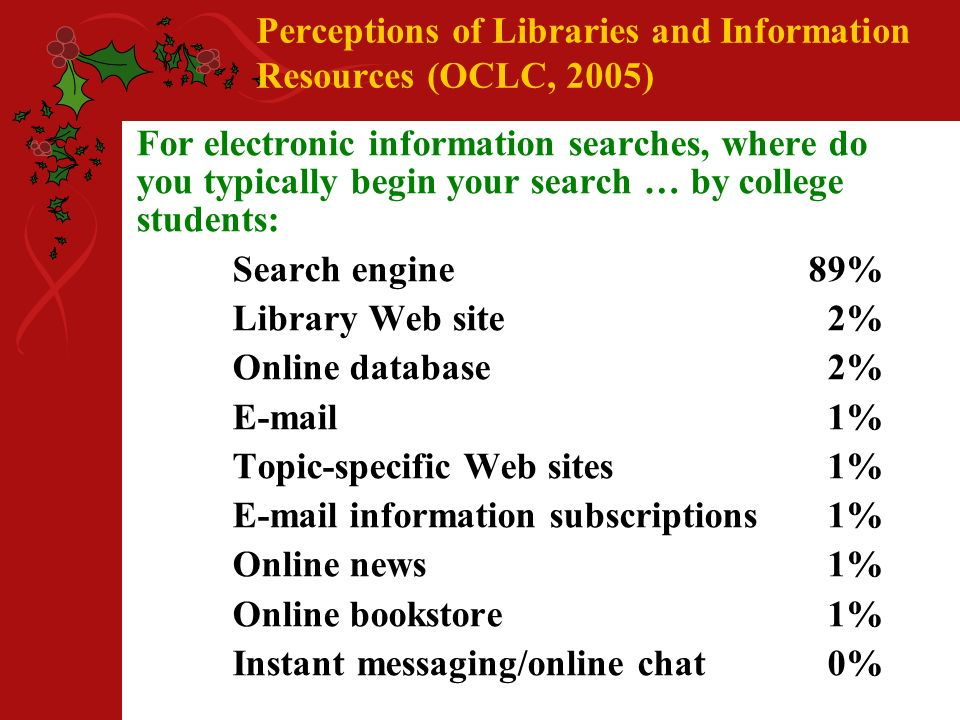 Perceptions of Libraries and Information Resources (OCLC, 2005) For electronic information searches, where do you typically begin your search … by college students: Search engine 89% Library Web site 2% Online database 2%  1% Topic-specific Web sites 1%  information subscriptions 1% Online news 1% Online bookstore 1% Instant messaging/online chat 0%