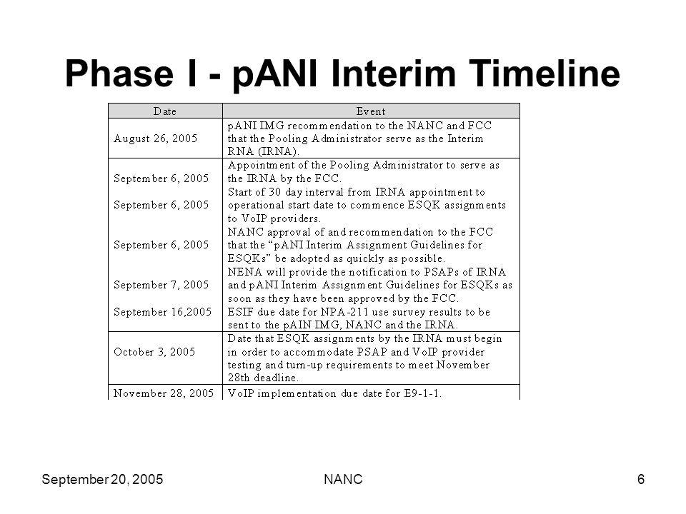 September 20, 2005NANC6 Phase I - pANI Interim Timeline