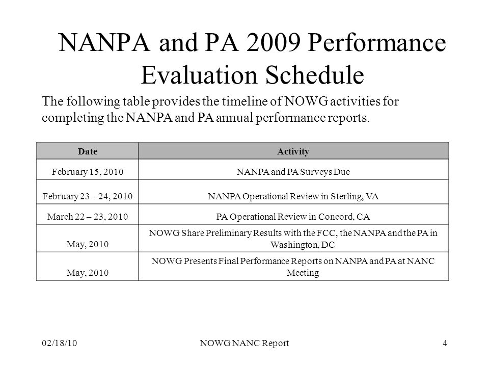 02/18/10NOWG NANC Report5 PA Change Order Recommendations Change Order Number Date FiledSummaryNOWG StatusOther ActionFCC Action 141/15/2010 INC Issue #656 - Update TBPAG Expedite Process for Thousands-Blocks (Section 8.6) NOWG recommendation to APPROVE to FCC 1/28/2010 131/14/2010 INC Issue #604 - Code Holder vs.
