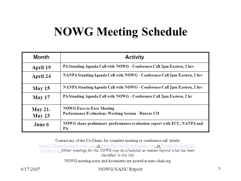 4/17/2007NOWG NANC Report7 NOWG Meeting Schedule Contact any of the Co-Chairs for complete meeting or conference call details Karen.S.Riepenkroger@spr