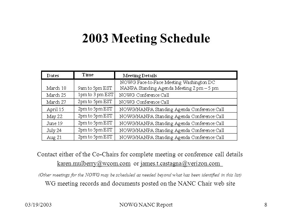 03/19/2003NOWG NANC Report8 2003 Meeting Schedule Contact either of the Co-Chairs for complete meeting or conference call details karen.mulberry@wcom.