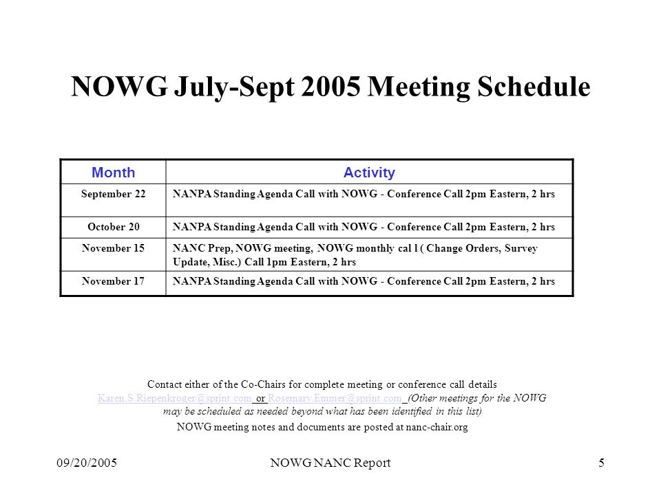 09/20/2005NOWG NANC Report5 NOWG July-Sept 2005 Meeting Schedule Contact either of the Co-Chairs for complete meeting or conference call details Karen.S.Riepenkroger@sprint.com or Rosemary.Emmer@sprint.com (Other meetings for the NOWG may be scheduled as needed beyond what has been identified in this list) Karen.S.Riepenkroger@sprint.comRosemary.Emmer@sprint.com NOWG meeting notes and documents are posted at nanc-chair.org MonthActivity September 22NANPA Standing Agenda Call with NOWG - Conference Call 2pm Eastern, 2 hrs October 20NANPA Standing Agenda Call with NOWG - Conference Call 2pm Eastern, 2 hrs November 15NANC Prep, NOWG meeting, NOWG monthly cal l ( Change Orders, Survey Update, Misc.) Call 1pm Eastern, 2 hrs November 17NANPA Standing Agenda Call with NOWG - Conference Call 2pm Eastern, 2 hrs